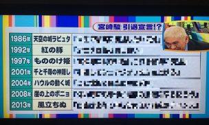 宮崎駿引退