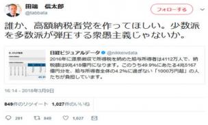田端信太朗 ツイッター