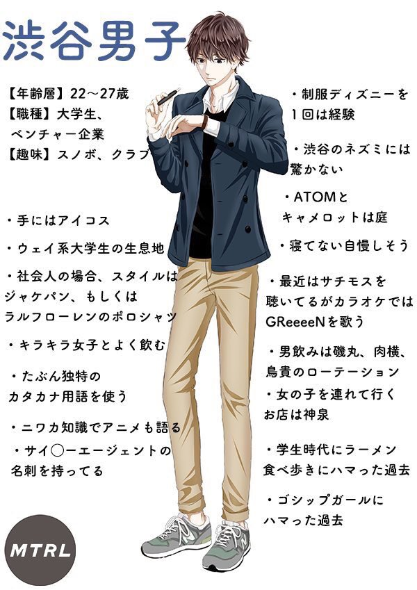知ってるかっこいいと話題の六本木男子渋谷男子表参道男子