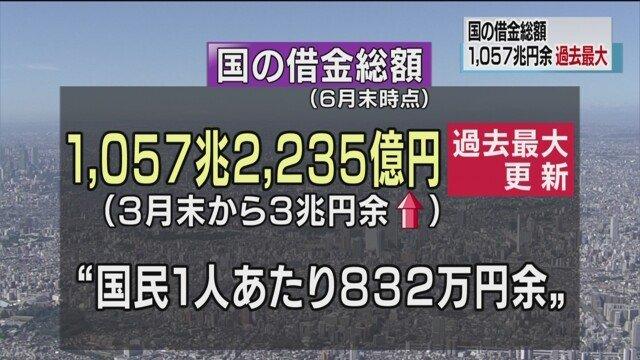 日本の借金1000兆円は嘘?実は借金なんかない?