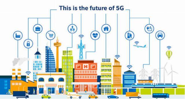 高速通信5Gで世界はどう変わる?
