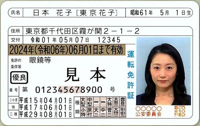 知ってた?運転免許証のの顔写真て変更可能なんだよ!